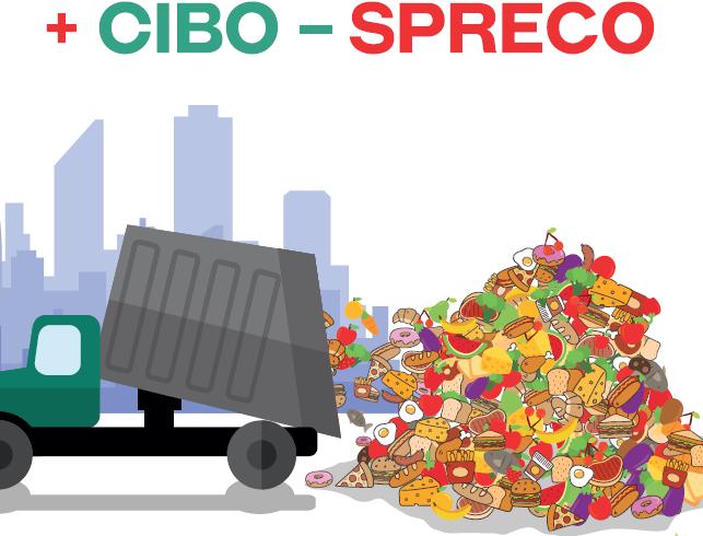 + CIBO – SPRECO: Legambiente Dora Baltea spiega lo spreco alimentare ai bambini