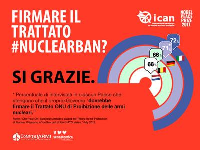 """Consegnate 30mila cartoline """"Italia ripensaci!"""""""