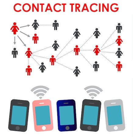 Tracciamento digitale dei contatti: la tecnologia aiuta se usata con saggezza